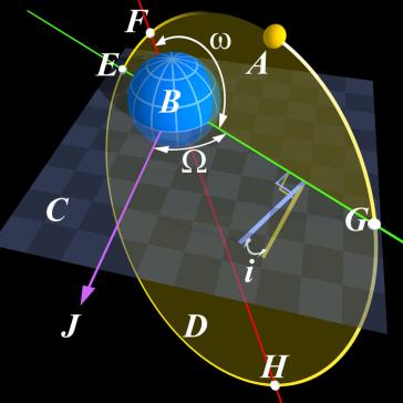 Fizica computaţională