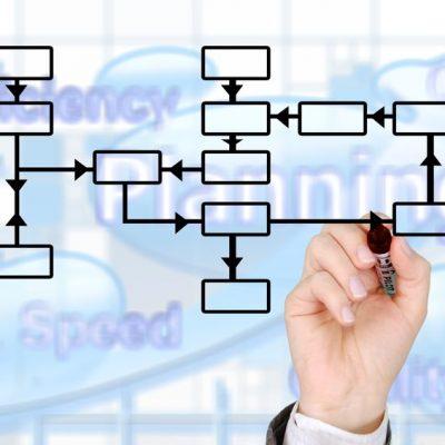 Managementul relațiilor de afaceri