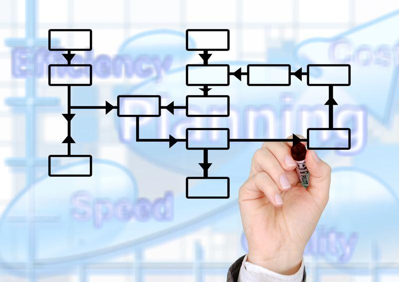 Alte activități pentru prototipul cadrului în Business Intelligence