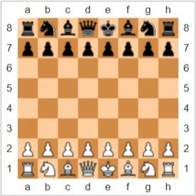 Poziția de pornire în șah