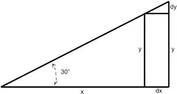 triangle à angle droit