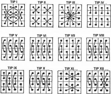 Probleme cu pătrate magice