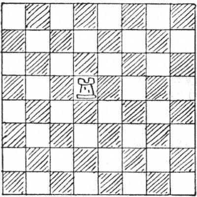 Turul turei pe tabla de șah