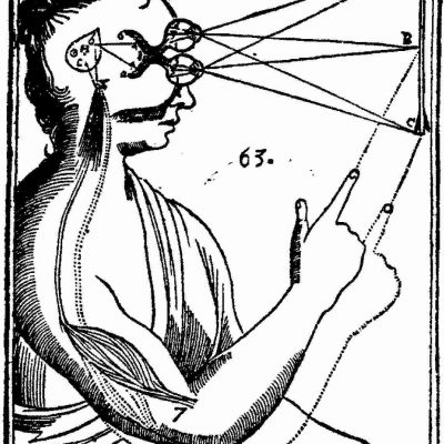Mechanism of the vision according to a drawing of René Descartes