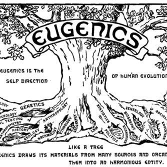 Logo-ul celei de-a doua Conferințe Eugenice Internaționale, 1921