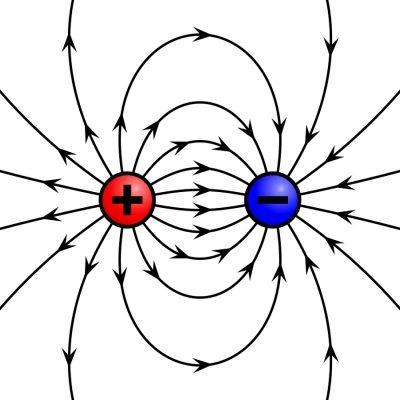 Câmpul electric a unei sarcini punctuale negativă