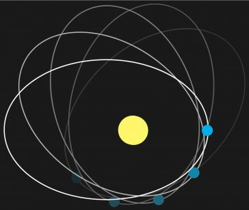 Precesiunea periheliului lui Mercur