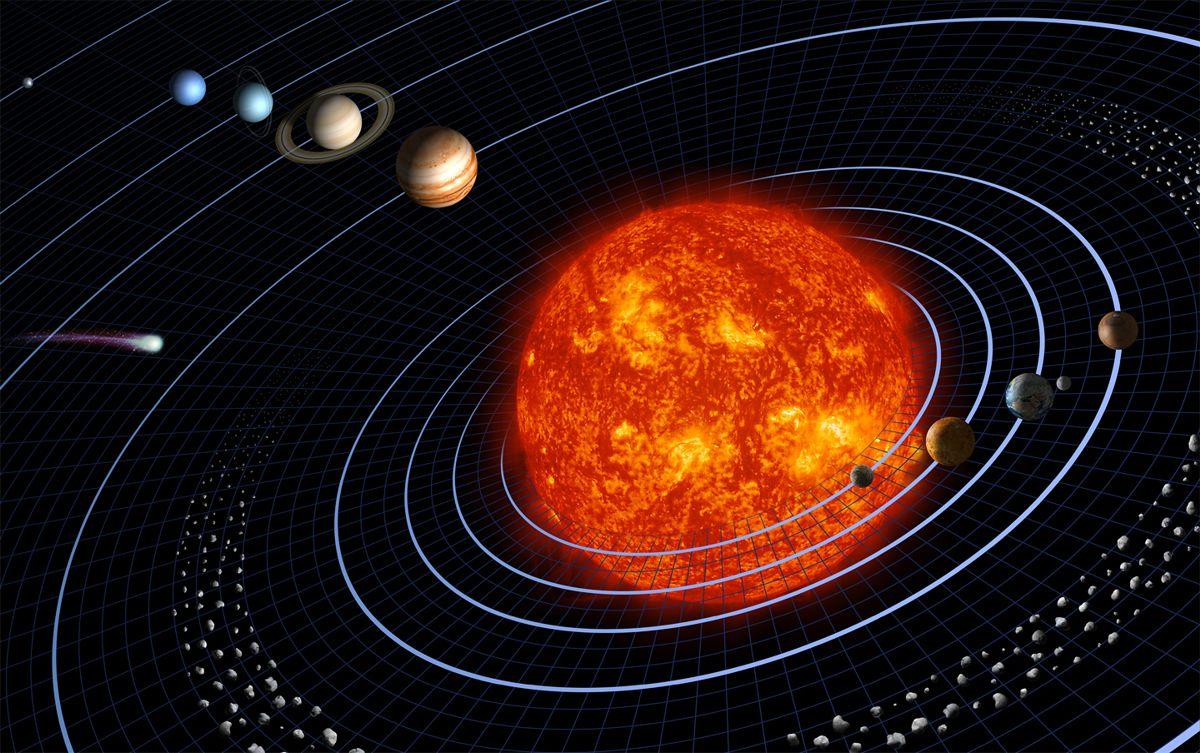 Sistemul solar
