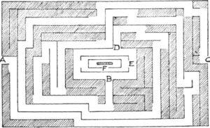 Hatfield Maze