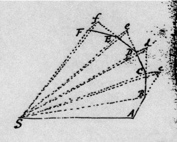 Newton - Elliptical orbit