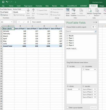Crearea raportului pentru tabele pivot în Excel