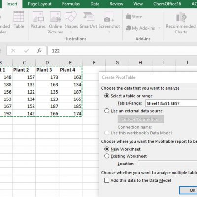 Excel - Tabele pivot