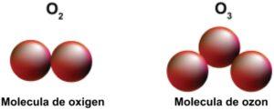 Molecule de oxigen și azot
