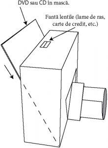 Construcția unui spectroscop