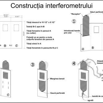 Detector LISA