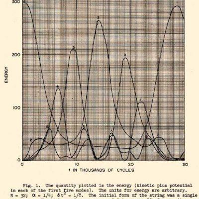 Un desen din opera originală a lui Fermi