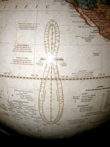 """Multe globuri au această figură 8, numită """"curba analemei"""","""