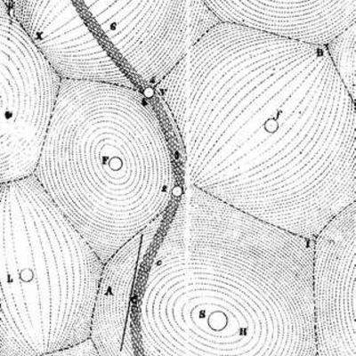 René Descartes și Christiaan Huygens - Vortexuri de eter