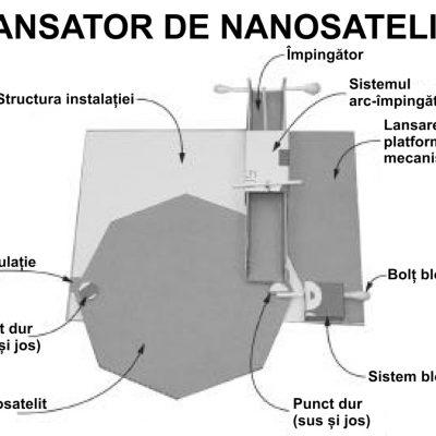 Construcția lansatorului de nanosateliți