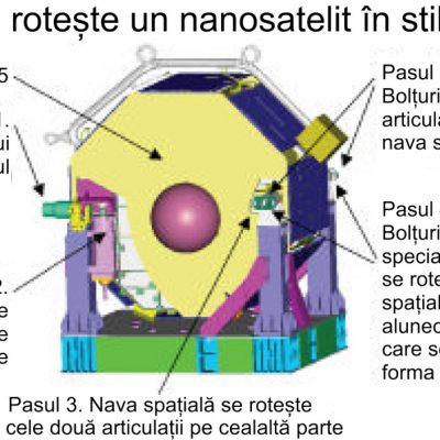 Sistemul de lansare pentru nanosatelit