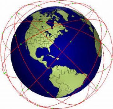 Sateliții Sistemului de Poziționare Globală (GPS)
