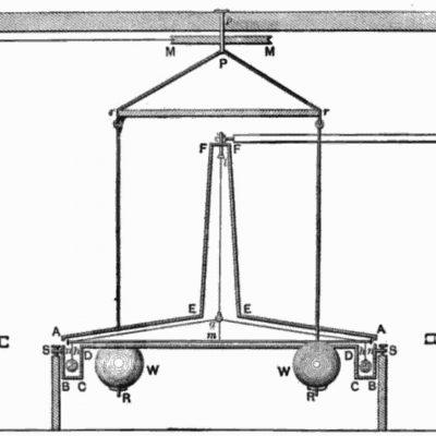 Experimentul Cavendish