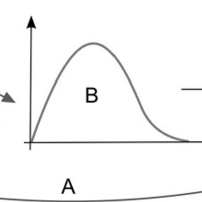 Maxwell's Demon Illustration and Landauer's Principle