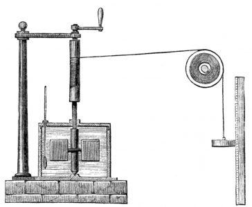 Aparatul lui Joule pentru măsurarea echivalentului mecanic al căldurii