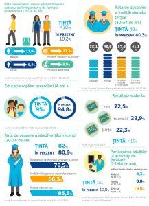 Spațiul european al educației