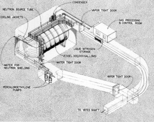 Configurarea experimentului în mina Homestake