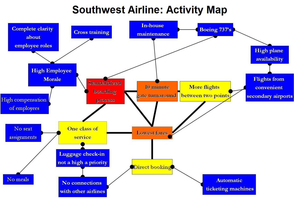 Business Intelligence - Harta Activității