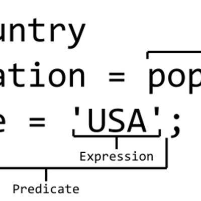 Elemente de limbaj SQL