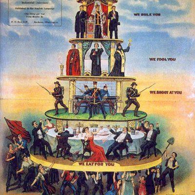 Piramida sistemului capitalist