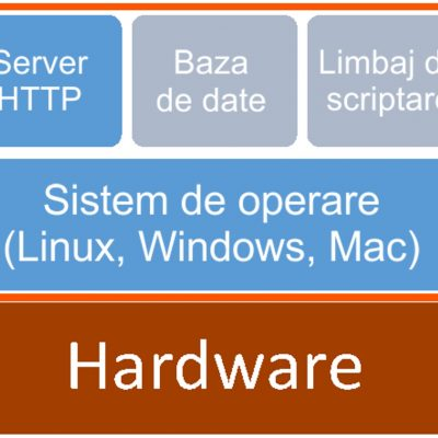 Server web - Software