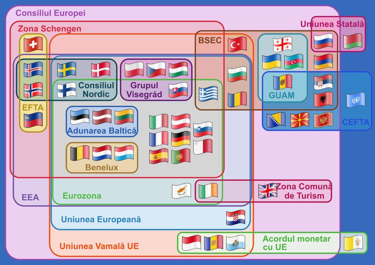 O diagramă Euler care arată relațiile dintre diferite organizații multinaționale europene și acorduri.