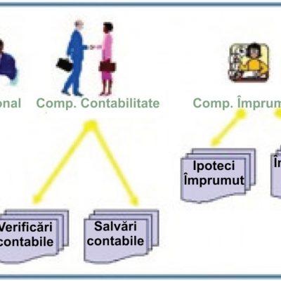 Sistem de baze de date bazat pe fișiere