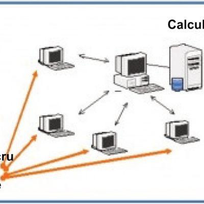 Sistem de baze de date centralizate