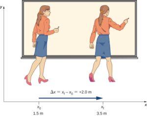Profesoară