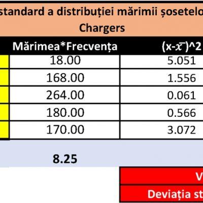 Șablon Excel interactiv pentru a calcula varianța și deviația standard